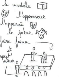 Apéro Découverte du Théâtre Forum